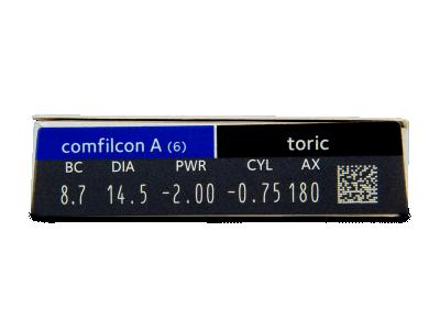 Biofinity Toric (6 leč) - Predogled lastnosti